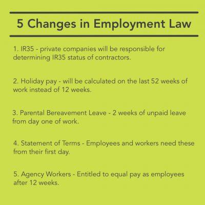 Employment_Law_Changes_April2020